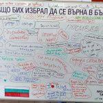 Над 450 пътници на летище София споделиха своите причини да изберат България за кариера и живот