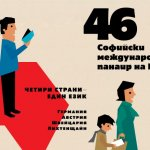 """46-и Софийски международен панаир представя почетна програма """"Четири страни – един език"""""""