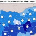 Населението на България се стопи до 7 млн. души